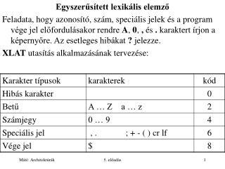 Egyszerűsített lexikális elemző