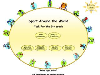 Sport Around the World Task For the 5th grade