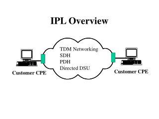 IPL Overview