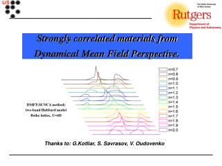 Strongly correlated materials from Dynamical Mean Field Perspective.