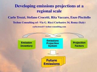 Developing emissions projections at a regional scale