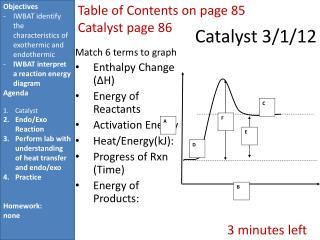 Catalyst  3/1/12