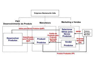 Empresa  Nomecurto  Ltda