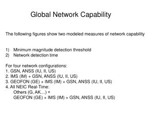 The following figures show two modeled measures of network capability