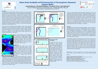 Basin Scale Variability and Photoreactivity of Chromophoric Dissolved Organic Matter