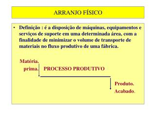 ARRANJO F SICO