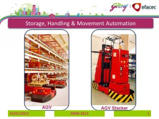 Storage, Handling & Movement Automation