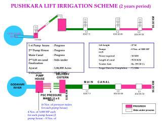 PUSHKARA LIFT IRRIGATION SCHEME  (2 years period)