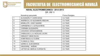 NAVAL ELECTROMECANICS / 2012-2013