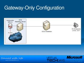 Gateway-Only Configuration