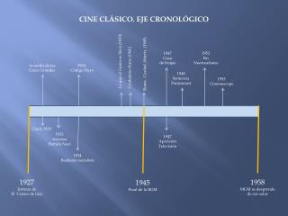 1927 Estreno de  El  Cantor de Jazz