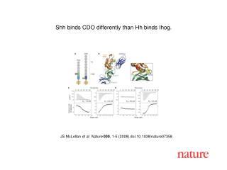 JS McLellan et al. Nature 000 , 1-5 (2008) doi:10.1038/nature07358