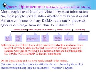 Query Optimization:  Relational Queries to Data Mining