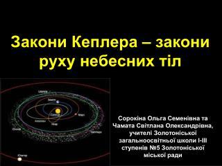 Закони Кеплера –  закони руху небесних тіл