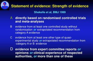 Statement of evidence: Strength of evidence Shekelle et al, BMJ 1999