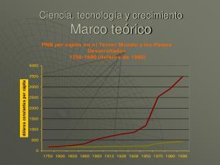 Ciencia, tecnología y crecimiento Marco teórico
