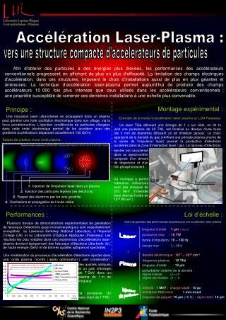 Accélération Laser-Plasma :