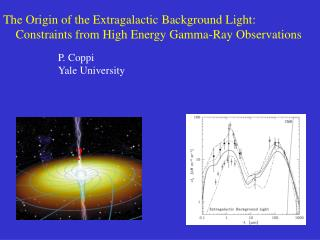 The Origin of the Extragalactic Background Light: