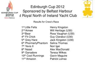 Edinburgh Cup 2012 Sponsored by Belfast Harbour at Royal North of Ireland Yacht Club