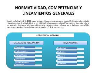 NORMATIVIDAD, COMPETENCIAS Y LINEAMIENTOS GENERALES