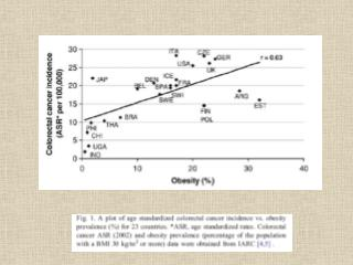 Effect of Underfeeding on Carcinogenesis