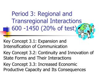 Period 3: Regional and Transregional Interactions 600 -1450 (20% of test)