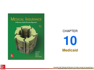 MEDICAID INTEGRITY PROGRAM