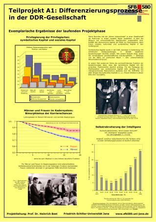 Teilprojekt A1: Differenzierungsprozesse  in der DDR-Gesellschaft