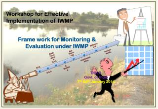 Frame work for Monitoring & Evaluation under IWMP