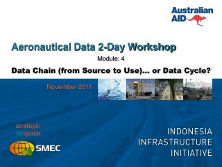 Aeronautical Data 2-Day Workshop