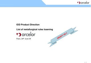 IOD Product Direction  List of metallurgical rules  losening Paris, 28 th  June 04