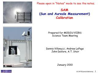 SAM (Sun and Aureole Measurement)  Calibration