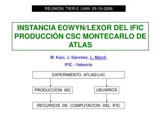 INSTANCIA EOWYN/LEXOR DEL IFIC PRODUCCIÓN CSC MONTECARLO DE  ATLAS
