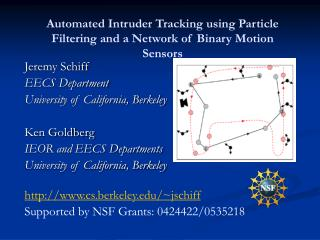 Automated Intruder Tracking using Particle Filtering and a Network of Binary Motion Sensors