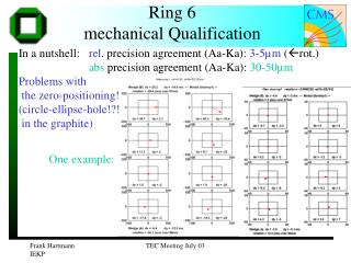 Ring 6   mechanical Qualification