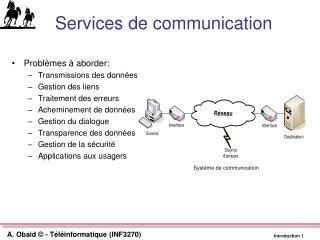 Problèmes à aborder: Transmissions des données Gestion des liens Traitement des erreurs