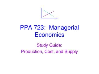 PPA 723:  Managerial Economics
