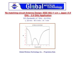 No-matching-circuit Antenna Design: IEEE 802.11 a/n + Japan (4.9 GHz – 5.9 GHz) Application