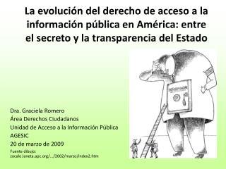 Dra. Graciela Romero Área Derechos Ciudadanos Unidad de Acceso a la Información Pública AGESIC