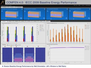 COMFEN 4.0:  IECC 2009 Baseline Energy Performance