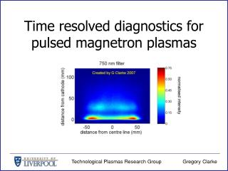 Time resolved diagnostics for pulsed magnetron plasmas