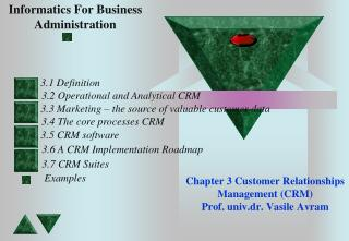 Chapter 3 Customer Relationships Management (CRM) Prof. univ.dr. Vasile Avram
