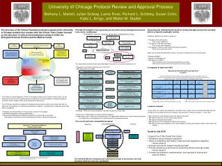 University of Chicago Protocol Review and Approval Process