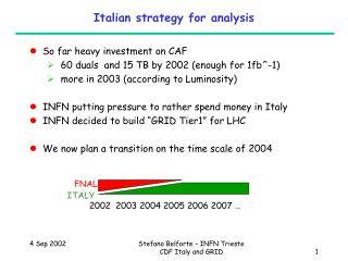 Italian strategy for analysis