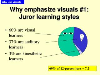 Why emphasize visuals #1:   Juror learning styles