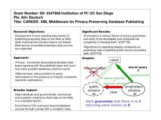 public schema  Pu