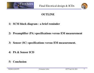 OUTLINE SCM block diagram : a brief reminder