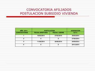 CONVOCATORIA AFILIADOS POSTULACION SUBSIDIO VIVIENDA