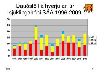Dauðsföll á hverju ári úr sjúklingahópi SÁÁ 1996-2009
