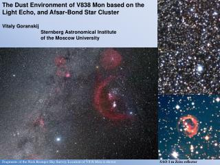 The Dust Environment of V838 Mon based on the Light Echo, and Afsar-Bond Star Cluster